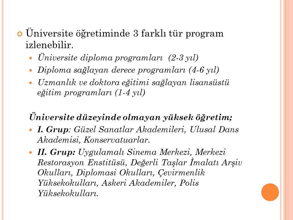 Üniversite öğretiminde 3 farklı tür program izlenebilir.