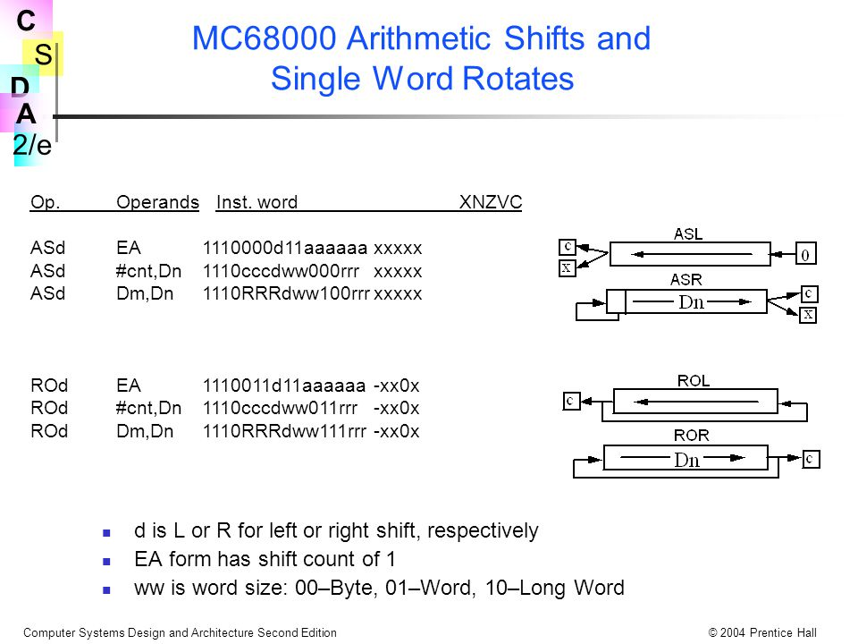 MC68000 Arithmetic Shifts and Single Word Rotates