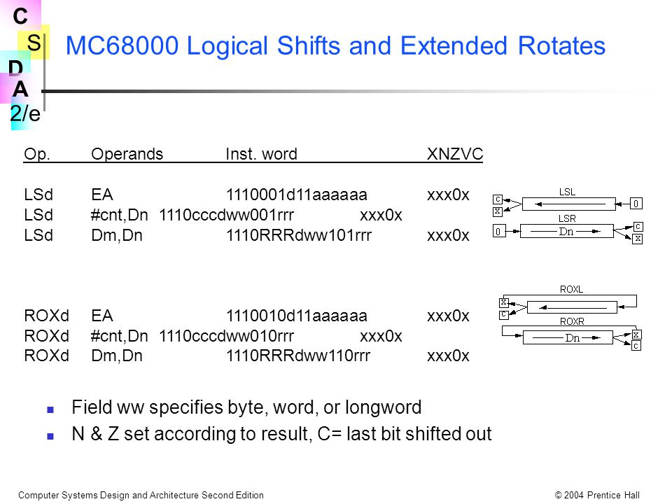 MC68000 Logical Shifts and Extended Rotates