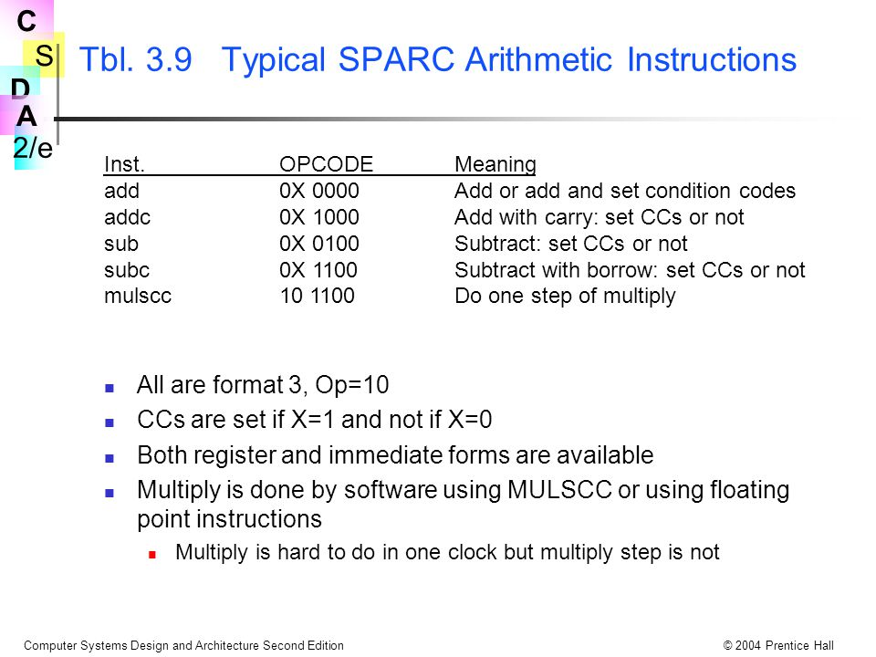 Tbl. 3.9 Typical SPARC Arithmetic Instructions