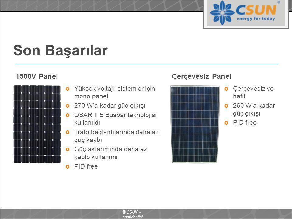 Son Başarılar 1500V Panel Çerçevesiz Panel