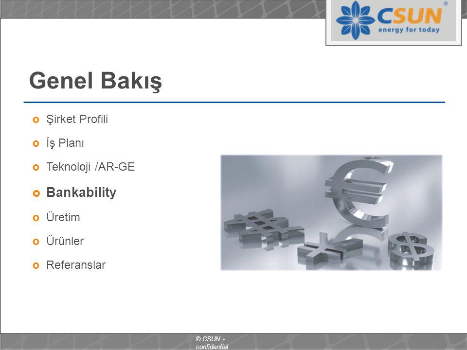 Genel Bakış Bankability Şirket Profili İş Planı Teknoloji /AR-GE