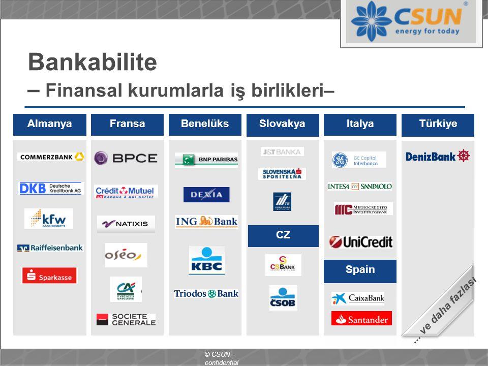 Bankabilite – Finansal kurumlarla iş birlikleri–