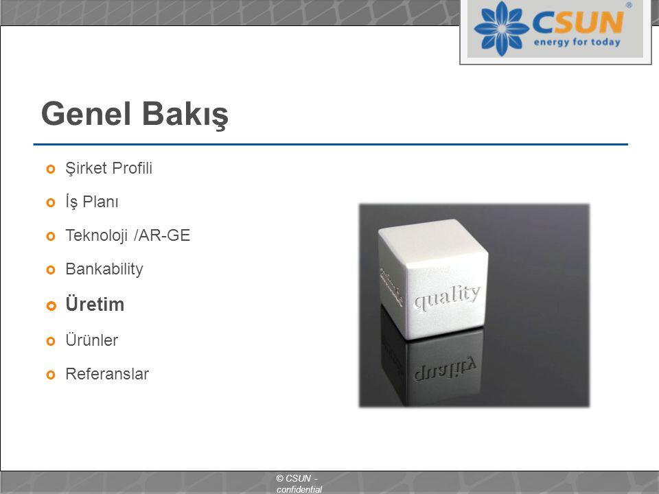 Genel Bakış Üretim Şirket Profili İş Planı Teknoloji /AR-GE