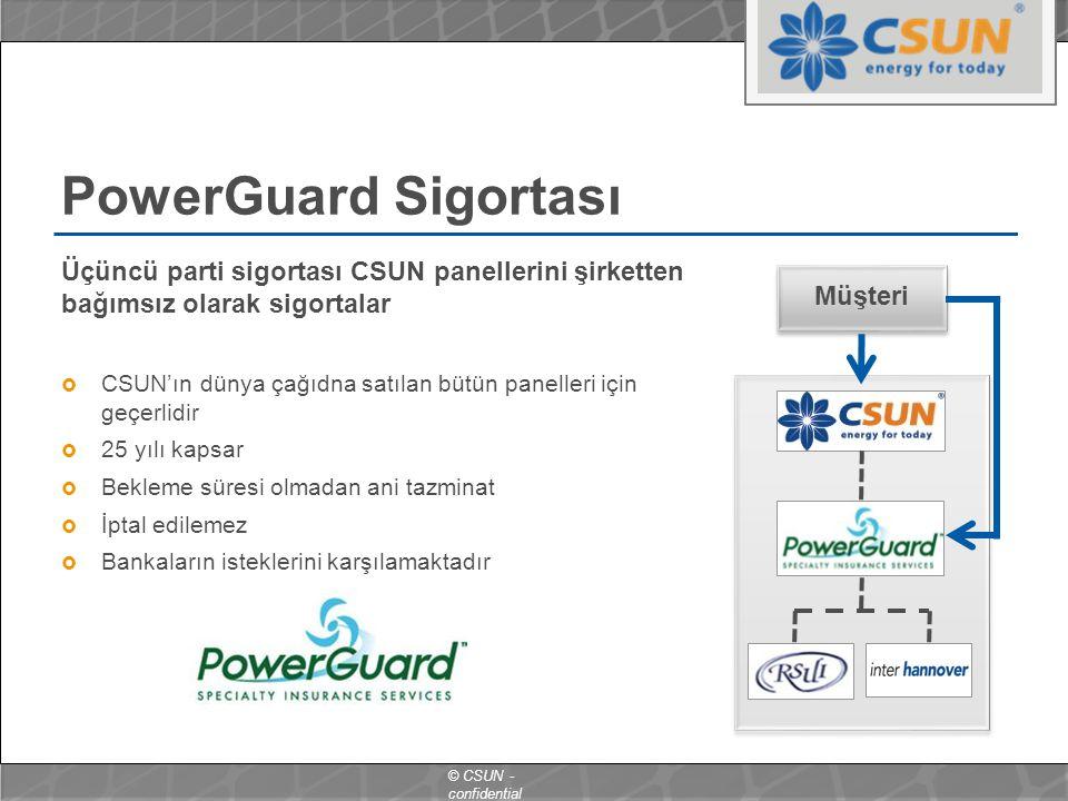 PowerGuard Sigortası Üçüncü parti sigortası CSUN panellerini şirketten bağımsız olarak sigortalar.