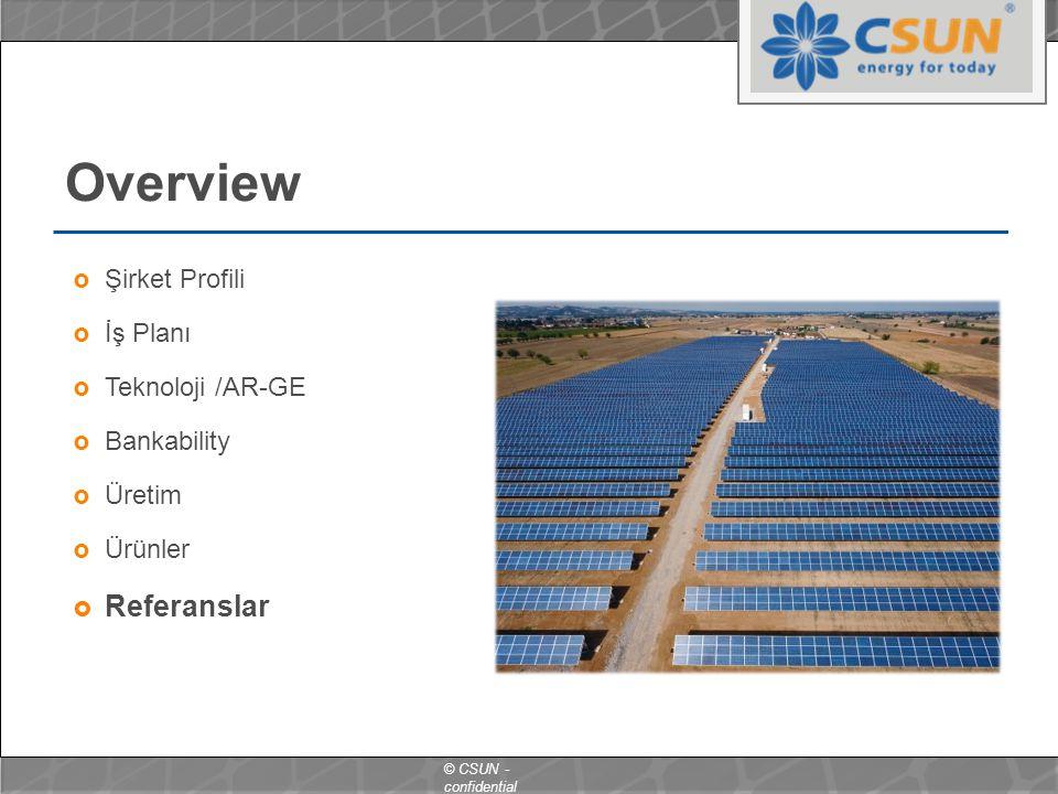 Overview Referanslar Şirket Profili İş Planı Teknoloji /AR-GE