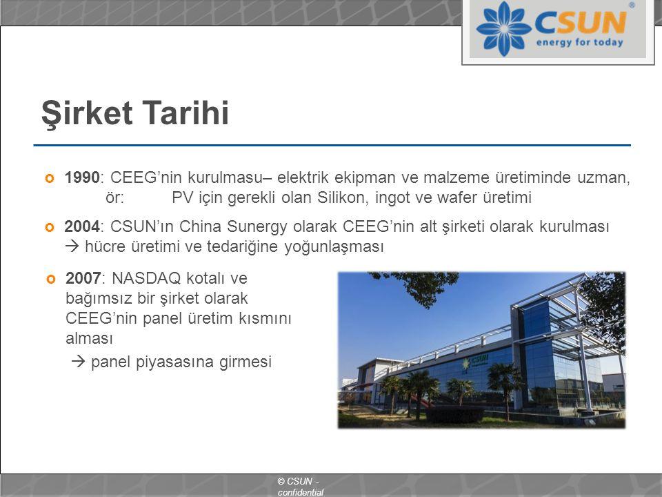 Şirket Tarihi 1990: CEEG'nin kurulmasu– elektrik ekipman ve malzeme üretiminde uzman, ör: PV için gerekli olan Silikon, ingot ve wafer üretimi.