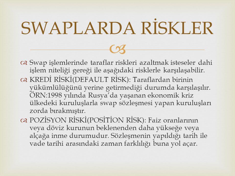 SWAPLARDA RİSKLER Swap işlemlerinde taraflar riskleri azaltmak isteseler dahi işlem niteliği gereği ile aşağıdaki risklerle karşılaşabilir.