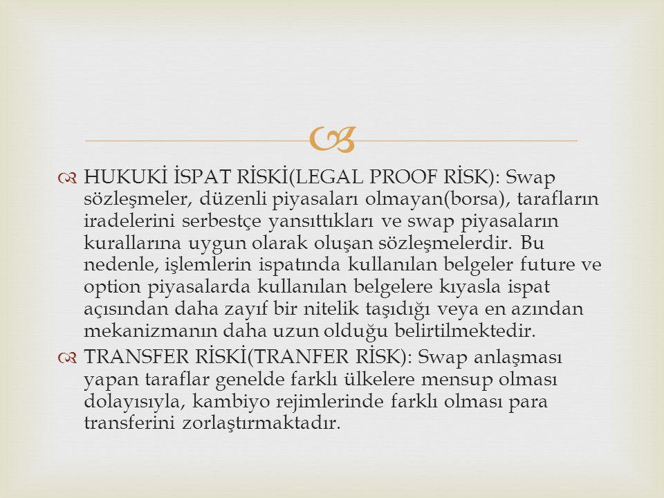 HUKUKİ İSPAT RİSKİ(LEGAL PROOF RİSK): Swap sözleşmeler, düzenli piyasaları olmayan(borsa), tarafların iradelerini serbestçe yansıttıkları ve swap piyasaların kurallarına uygun olarak oluşan sözleşmelerdir. Bu nedenle, işlemlerin ispatında kullanılan belgeler future ve option piyasalarda kullanılan belgelere kıyasla ispat açısından daha zayıf bir nitelik taşıdığı veya en azından mekanizmanın daha uzun olduğu belirtilmektedir.