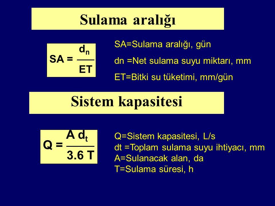 Sulama aralığı Sistem kapasitesi