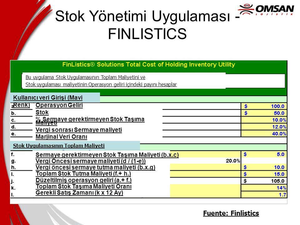 Stok Yönetimi Uygulaması - FINLISTICS