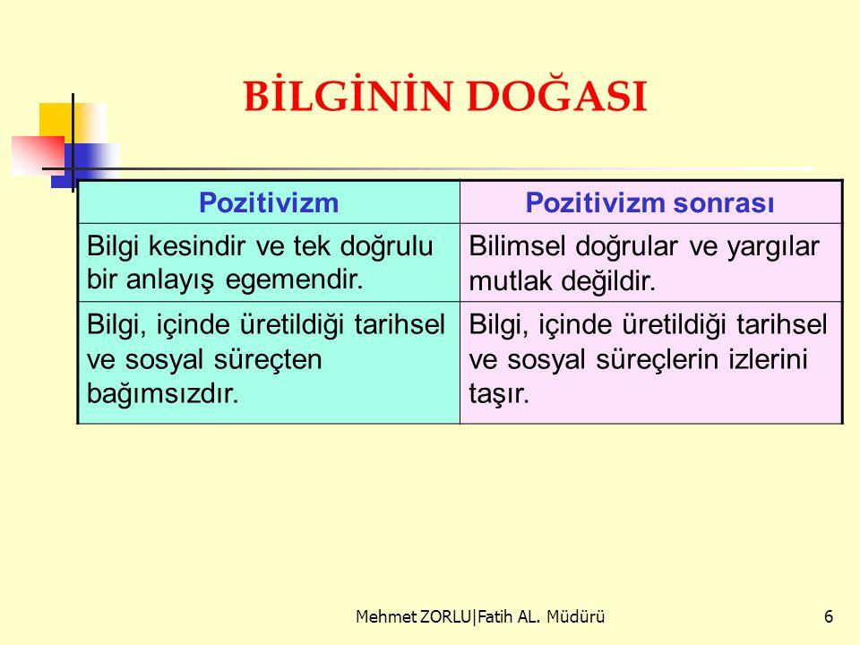 Mehmet ZORLU|Fatih AL. Müdürü