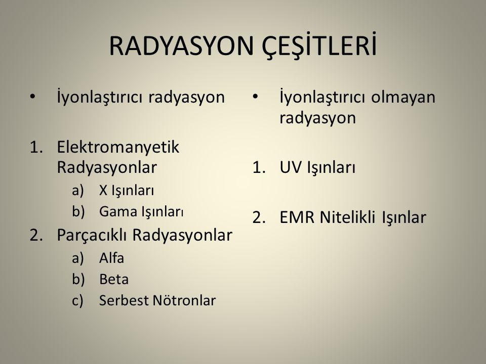 RADYASYON ÇEŞİTLERİ İyonlaştırıcı radyasyon