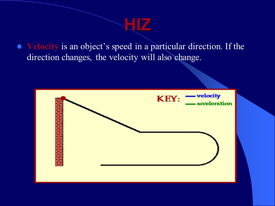 HIZ Velocity is an object's speed in a particular direction.