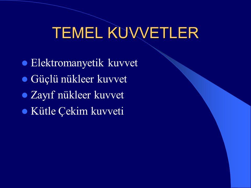 TEMEL KUVVETLER Elektromanyetik kuvvet Güçlü nükleer kuvvet