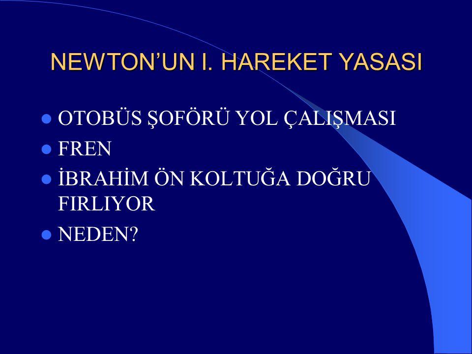 NEWTON'UN I. HAREKET YASASI