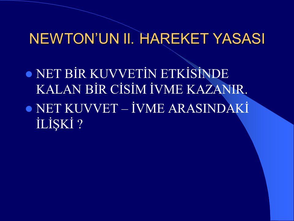 NEWTON'UN II. HAREKET YASASI
