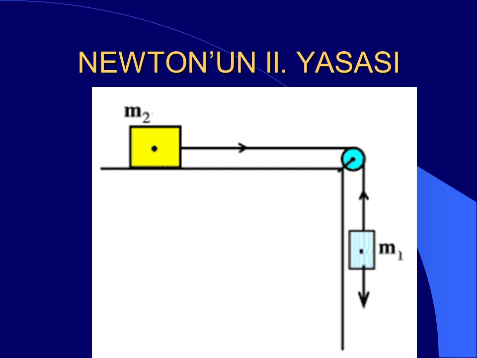 NEWTON'UN II. YASASI