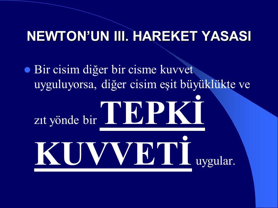 NEWTON'UN III. HAREKET YASASI