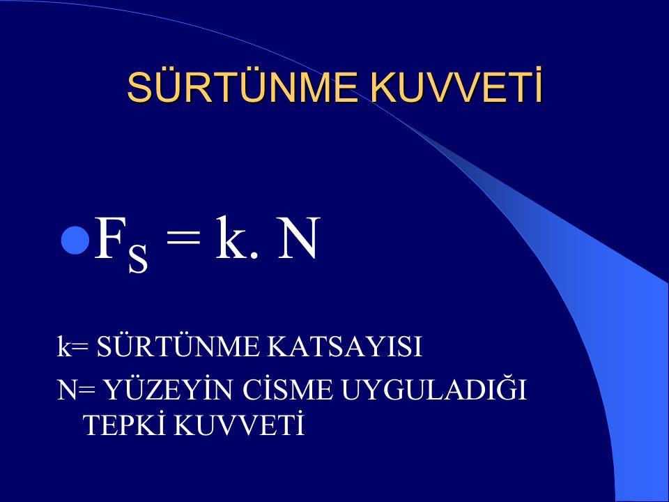 FS = k. N SÜRTÜNME KUVVETİ k= SÜRTÜNME KATSAYISI