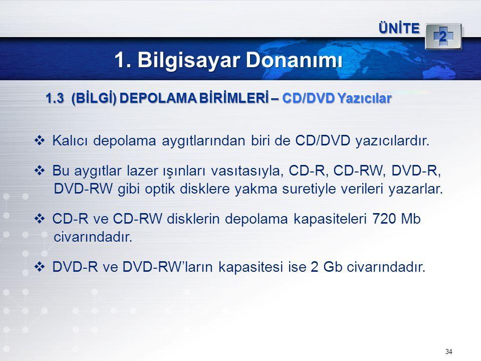 ÜNİTE 2. 1. Bilgisayar Donanımı. 1.3 (BİLGİ) DEPOLAMA BİRİMLERİ – CD/DVD Yazıcılar. Kalıcı depolama aygıtlarından biri de CD/DVD yazıcılardır.