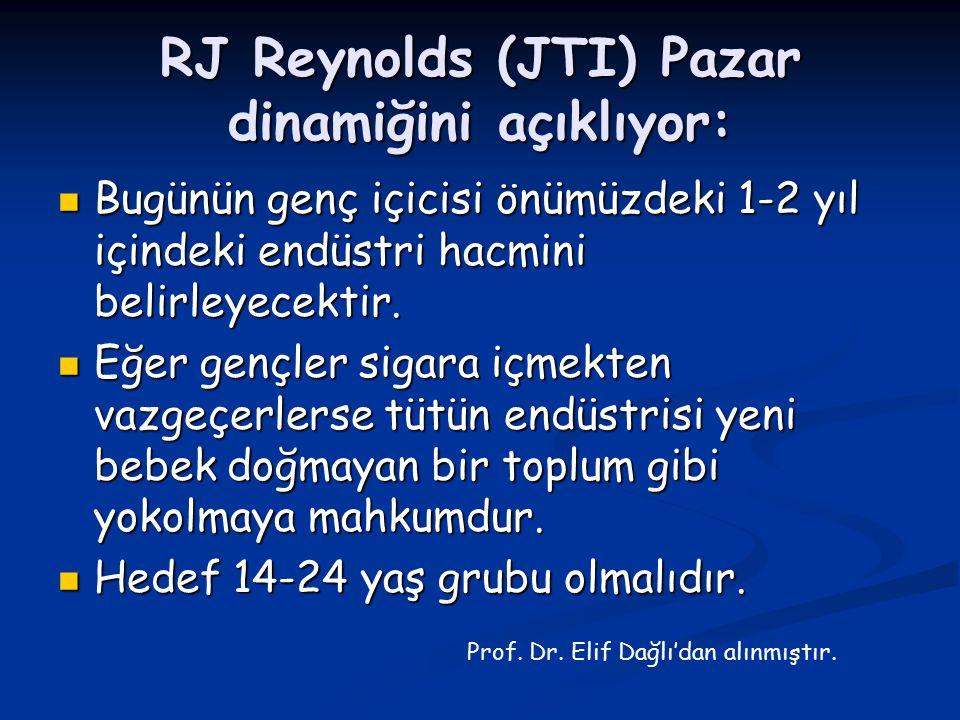 RJ Reynolds (JTI) Pazar dinamiğini açıklıyor: