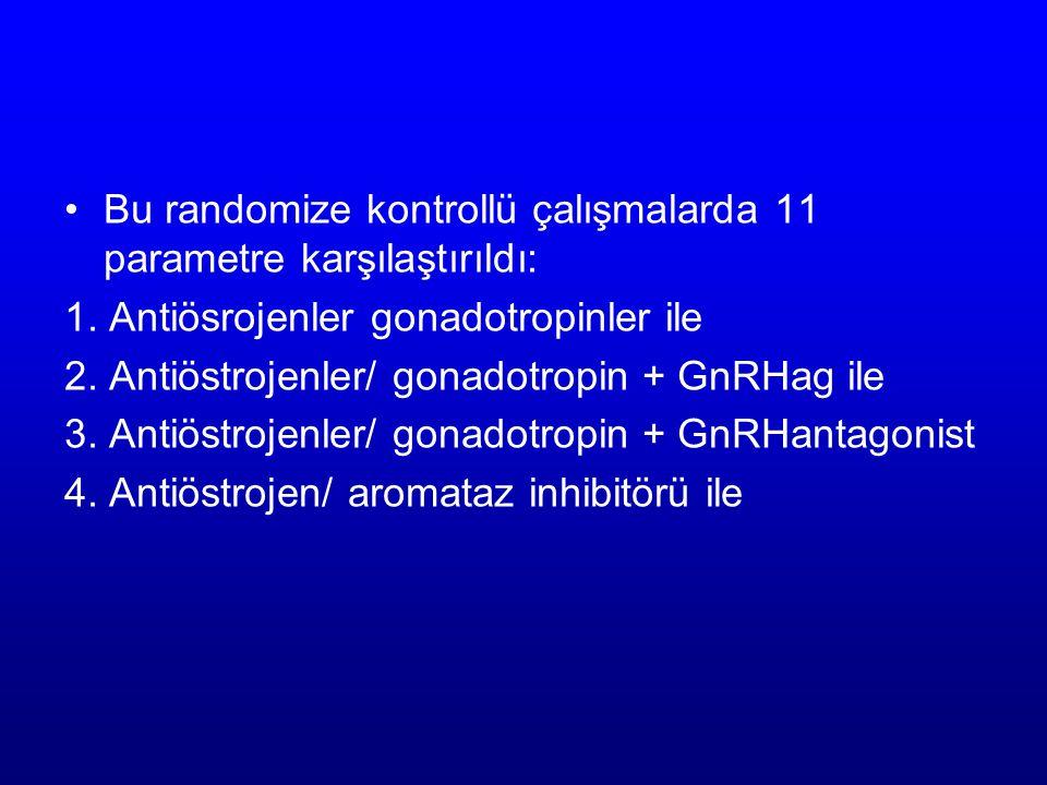 Bu randomize kontrollü çalışmalarda 11 parametre karşılaştırıldı: