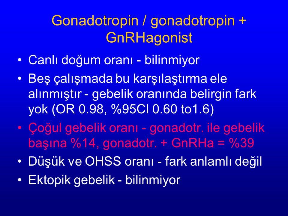 Gonadotropin / gonadotropin + GnRHagonist