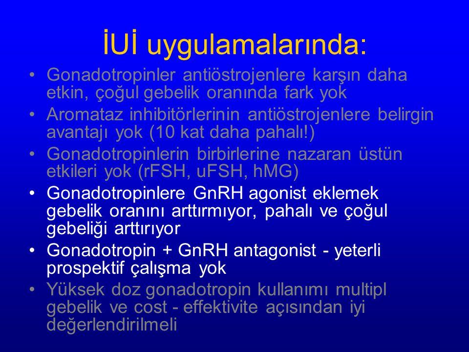 İUİ uygulamalarında: Gonadotropinler antiöstrojenlere karşın daha etkin, çoğul gebelik oranında fark yok.