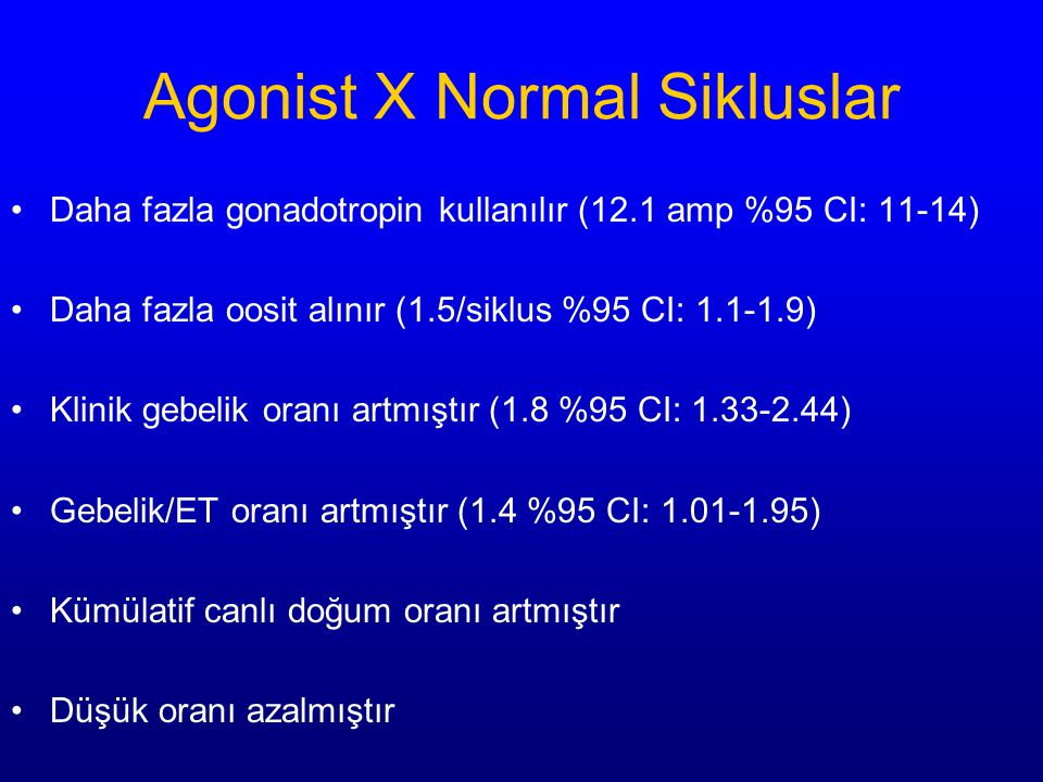 Agonist X Normal Sikluslar