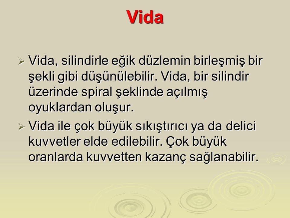 Vida Vida, silindirle eğik düzlemin birleşmiş bir şekli gibi düşünülebilir. Vida, bir silindir üzerinde spiral şeklinde açılmış oyuklardan oluşur.