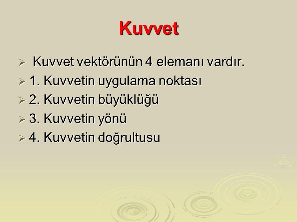 Kuvvet Kuvvet vektörünün 4 elemanı vardır.