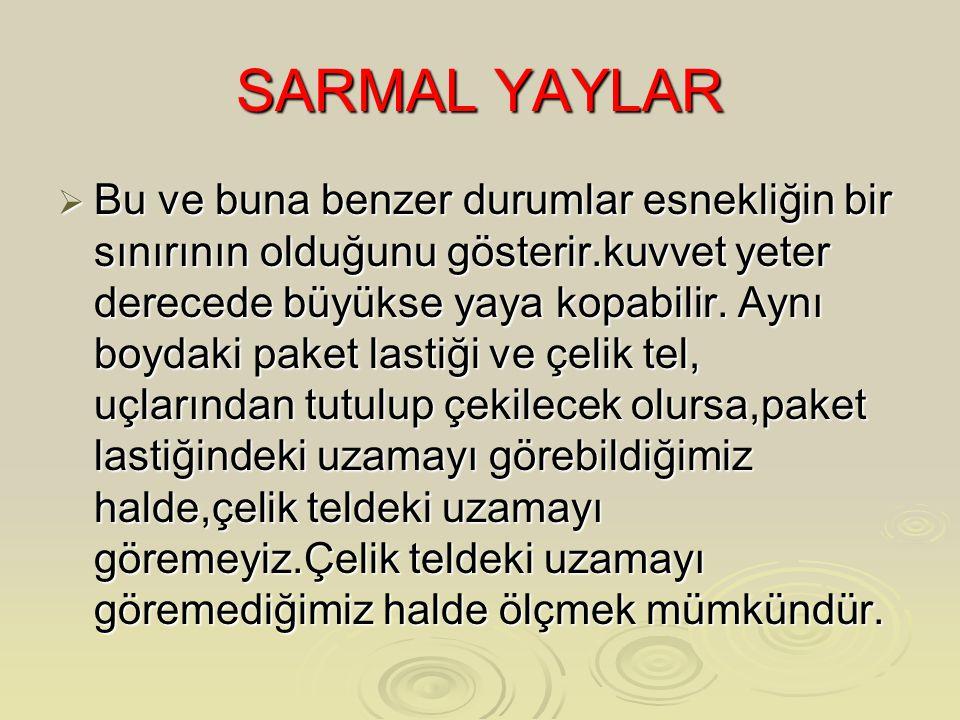 SARMAL YAYLAR