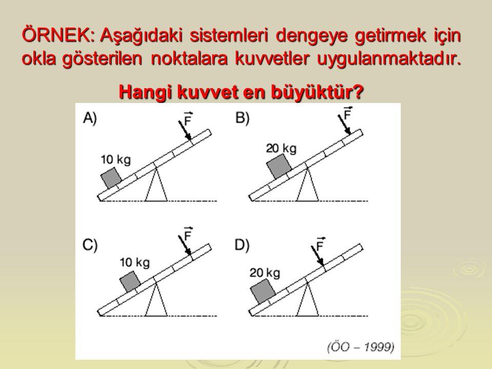 ÖRNEK: Aşağıdaki sistemleri dengeye getirmek için okla gösterilen noktalara kuvvetler uygulanmaktadır.