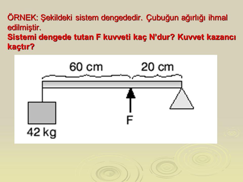 ÖRNEK: Şekildeki sistem dengededir. Çubuğun ağırlığı ihmal edilmiştir