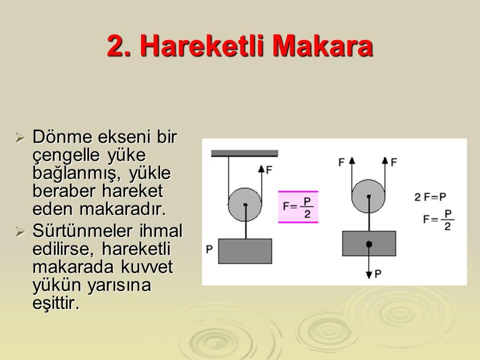 2. Hareketli Makara Dönme ekseni bir çengelle yüke bağlanmış, yükle beraber hareket eden makaradır.