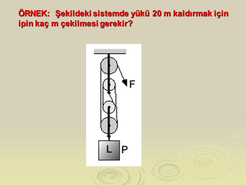 ÖRNEK: Şekildeki sistemde yükü 20 m kaldırmak için ipin kaç m çekilmesi gerekir