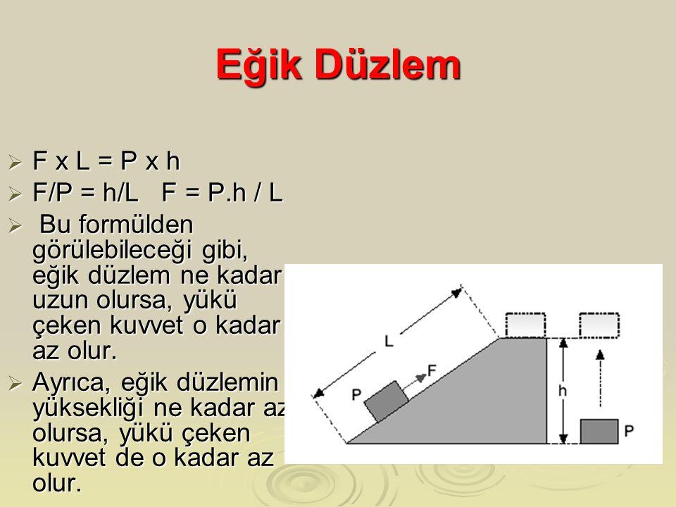Eğik Düzlem F x L = P x h F/P = h/L F = P.h / L