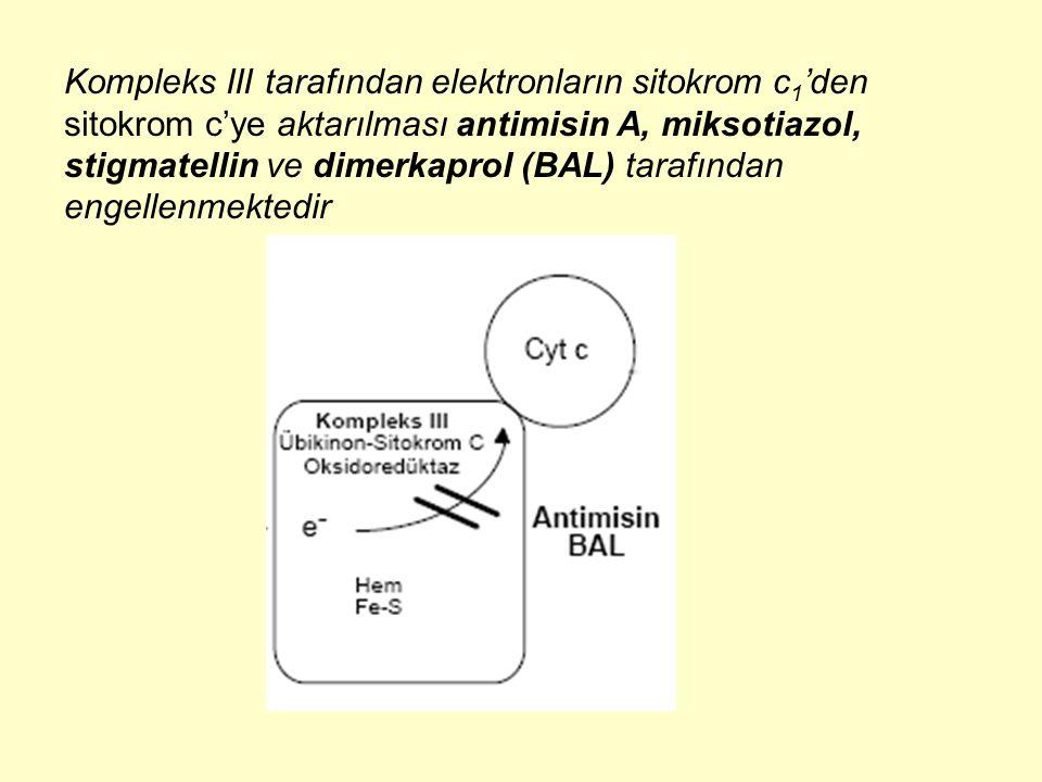 Kompleks III tarafından elektronların sitokrom c1'den sitokrom c'ye aktarılması antimisin A, miksotiazol, stigmatellin ve dimerkaprol (BAL) tarafından engellenmektedir