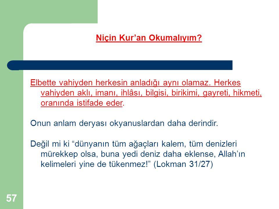 Niçin Kur'an Okumalıyım