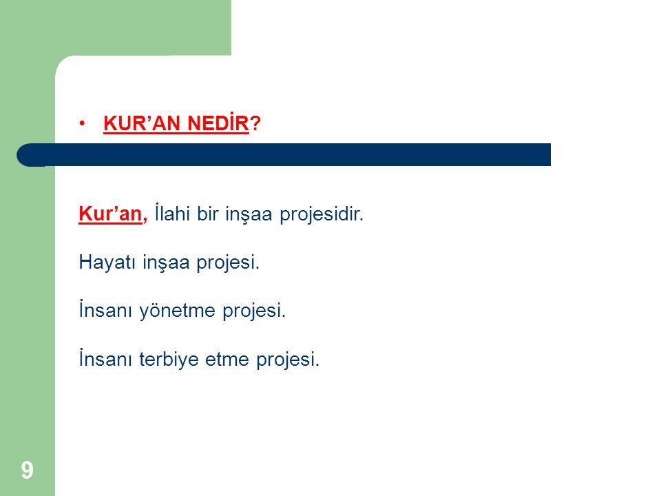 KUR'AN NEDİR. Kur'an, İlahi bir inşaa projesidir.