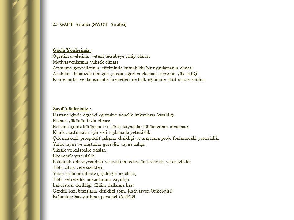 2.3 GZFT Analizi (SWOT Analizi)