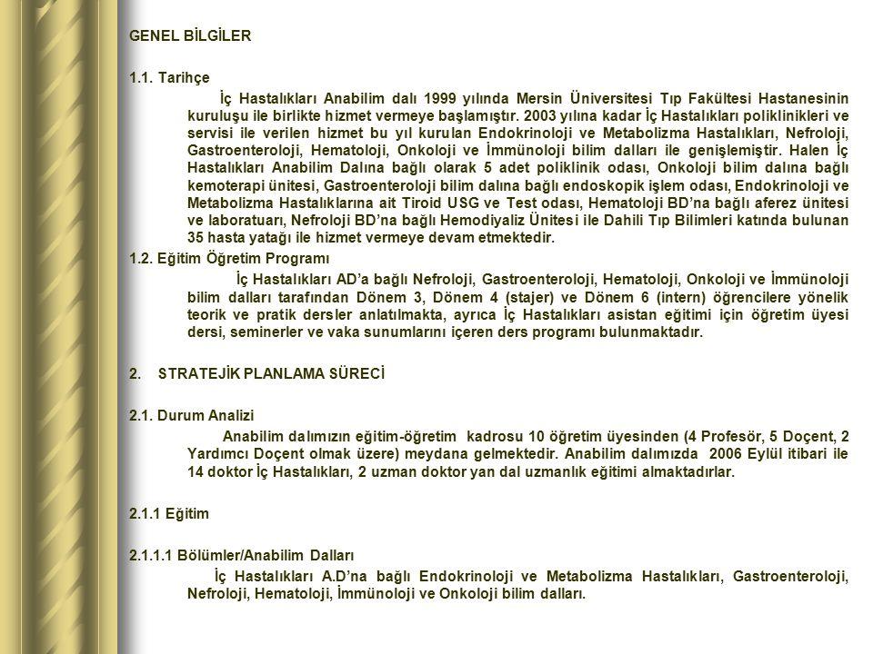 GENEL BİLGİLER 1.1.