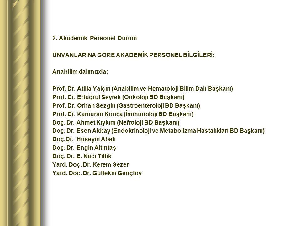 2. Akademik Personel Durum ÜNVANLARINA GÖRE AKADEMİK PERSONEL BİLGİLERİ: Anabilim dalımızda; Prof.