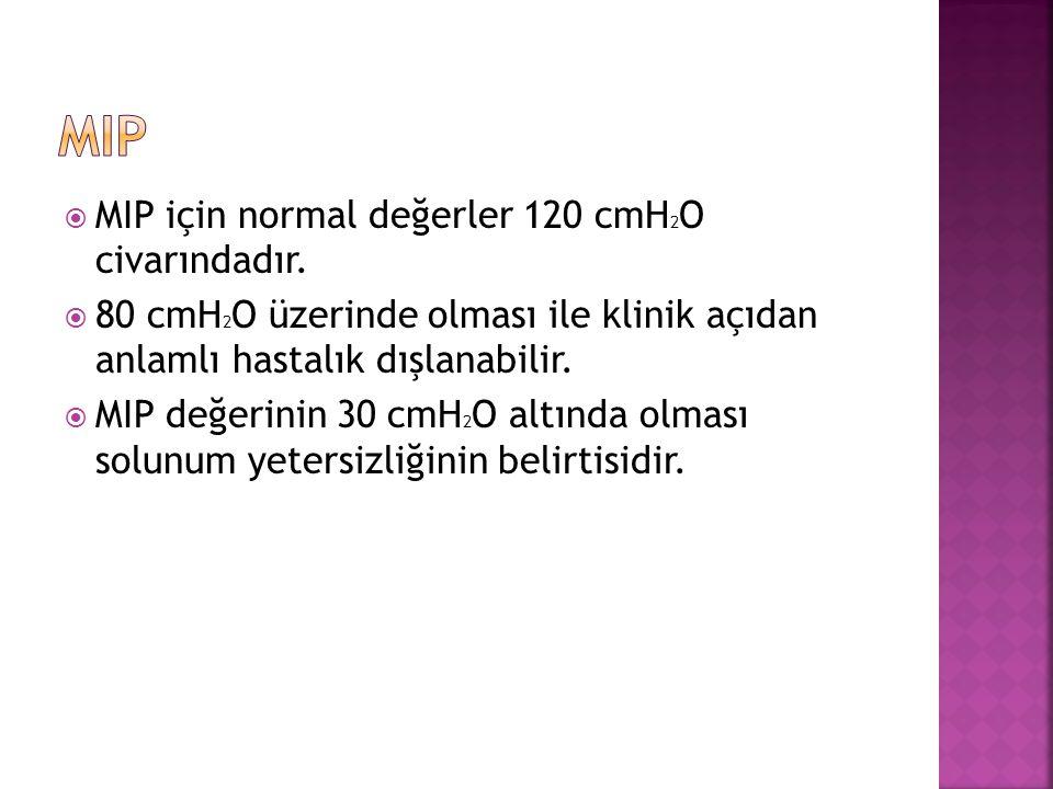 MIP MIP için normal değerler 120 cmH2O civarındadır.