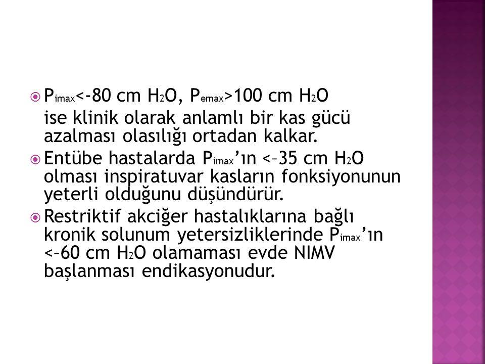 Pimax<-80 cm H2O, Pemax>100 cm H2O