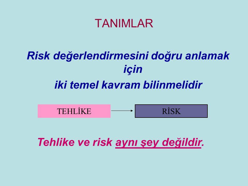 TANIMLAR Risk değerlendirmesini doğru anlamak için