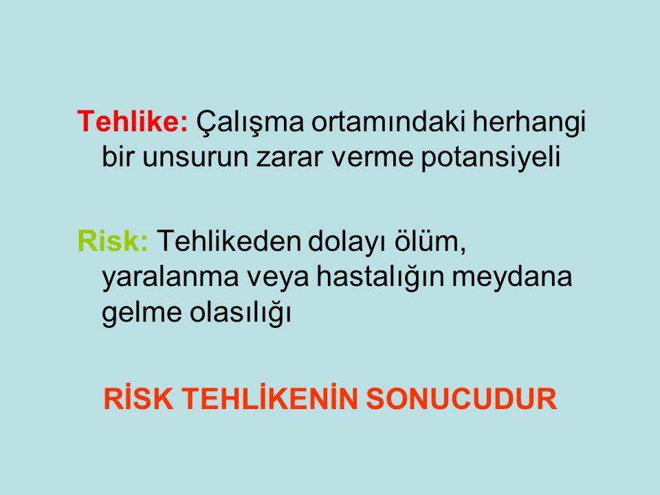 Tehlike: Çalışma ortamındaki herhangi bir unsurun zarar verme potansiyeli