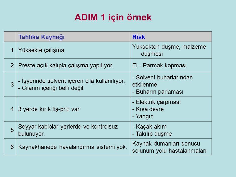 ADIM 1 için örnek Tehlike Kaynağı Risk 1 Yüksekte çalışma