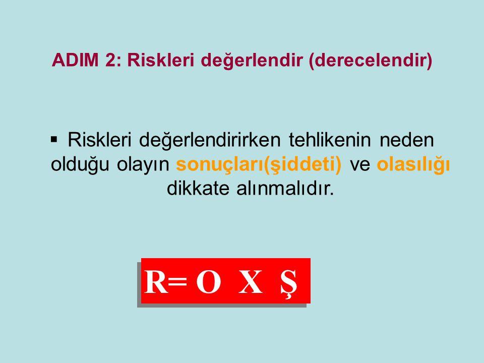 ADIM 2: Riskleri değerlendir (derecelendir)